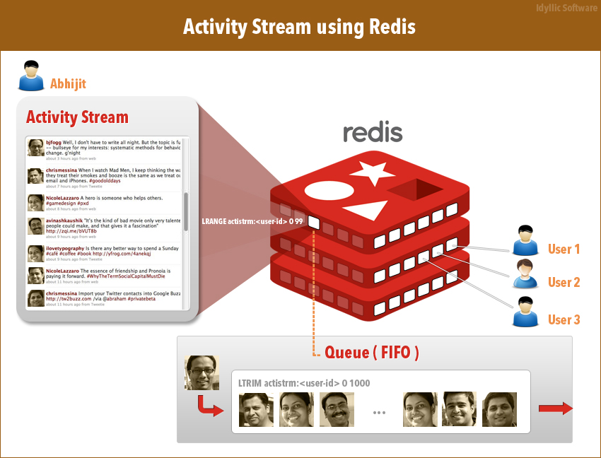 redis-screenshot